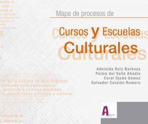 Mapa de Procesos de Cursos y Escuelas Culturales